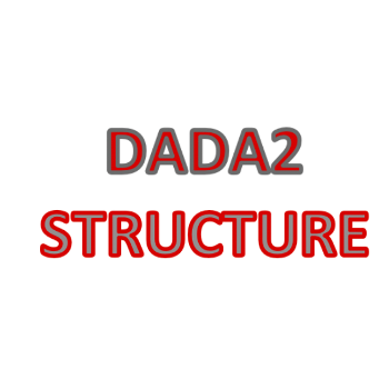 structure data